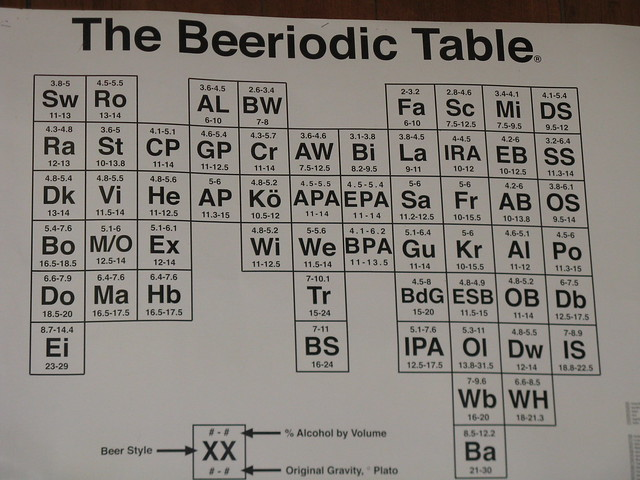500 x 375 jpeg 131kB, The Beeriodic Table | Flickr - Photo Sharing!