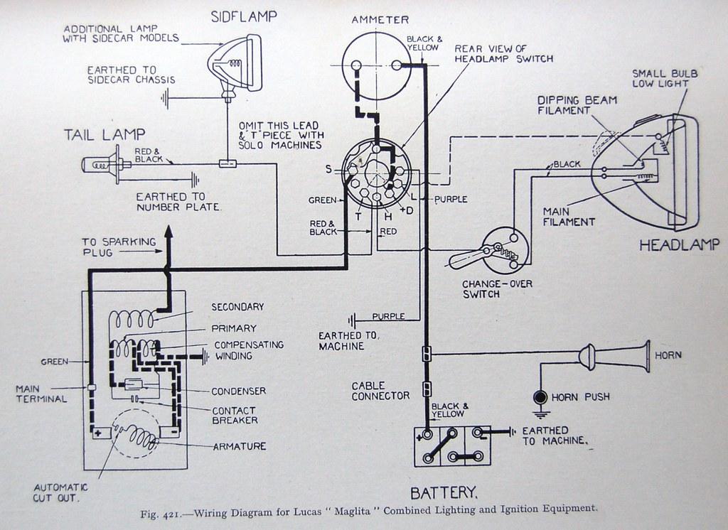Flickr photos tagged oldmortorbikespt5 – Lucas Headlight Switch Wiring Diagram