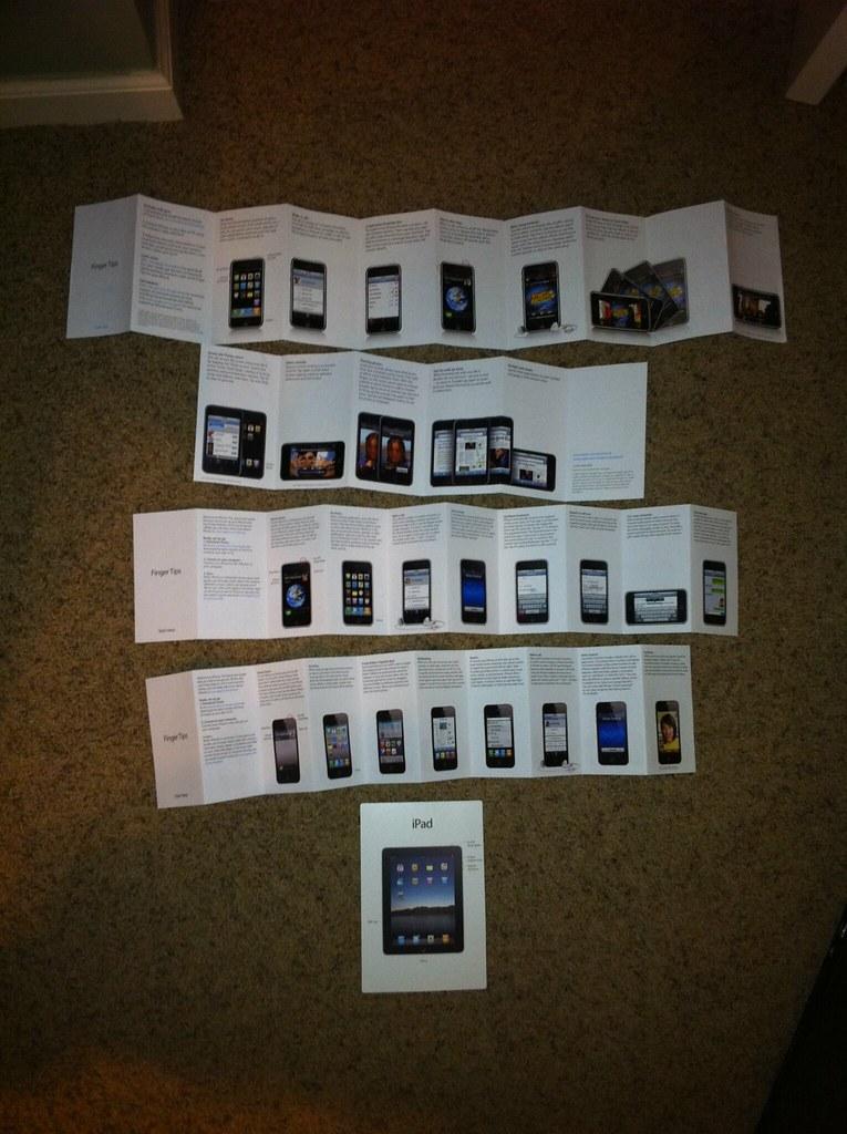 iPhone/iPod/iPad Fingertips manuals. A history