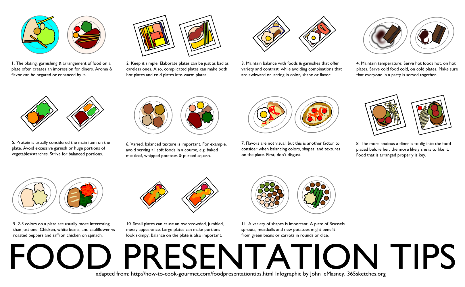 Food Presentation Infographic Poster