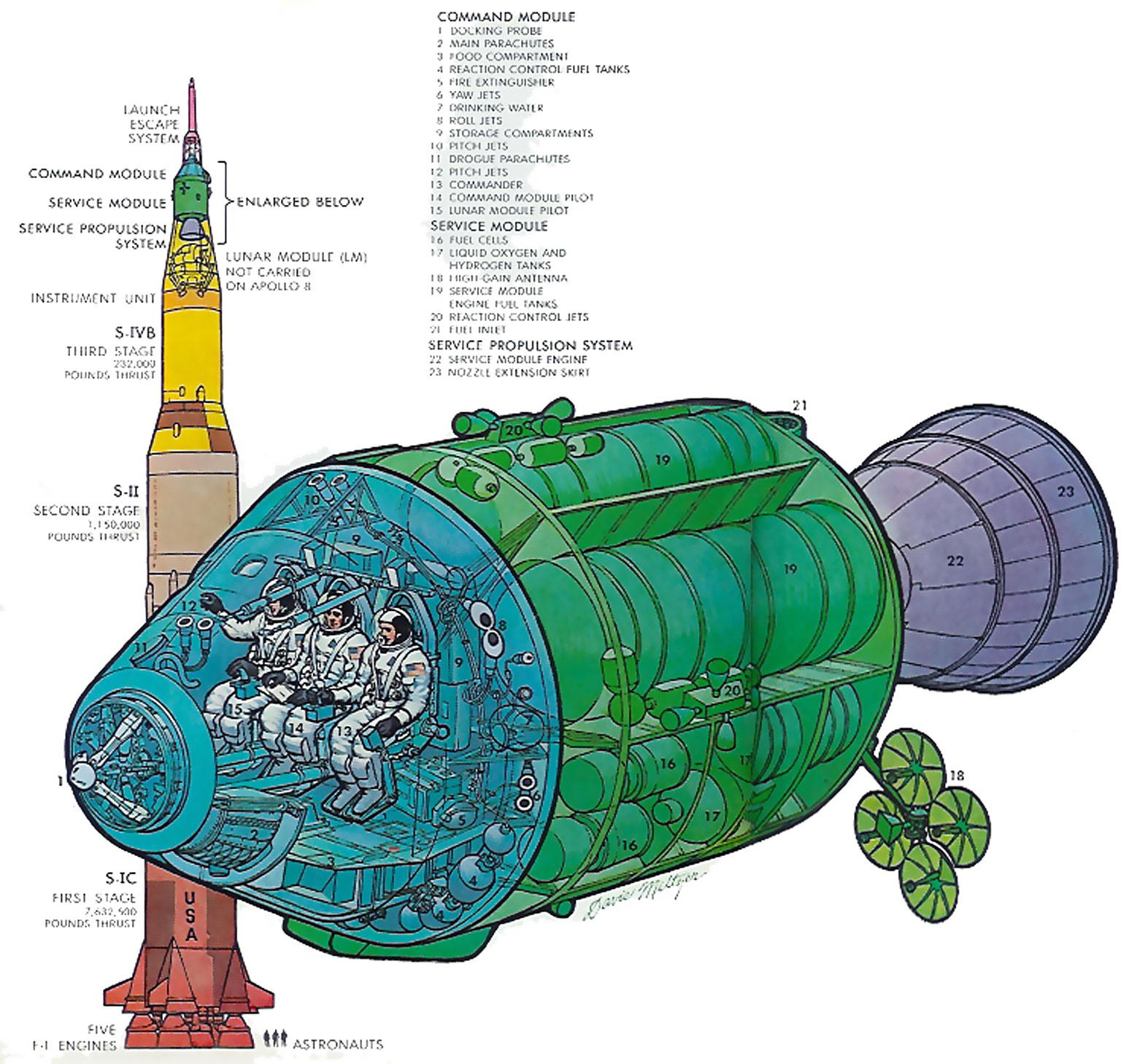 parts of the apollo spacecraft - photo #41