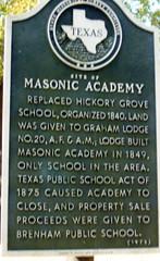 Photo of Black plaque № 20552