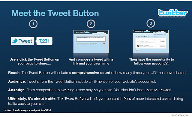 Meet the Tweet Button