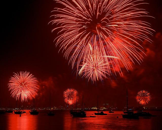 Firework Photography 101