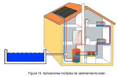 Sistema de calefaccion aplicaciones pictures - Sistemas de calefaccion ...