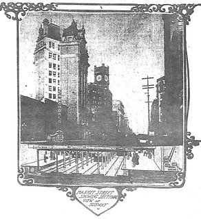 When San Francisco has Subways and Elevated Roads (1904)