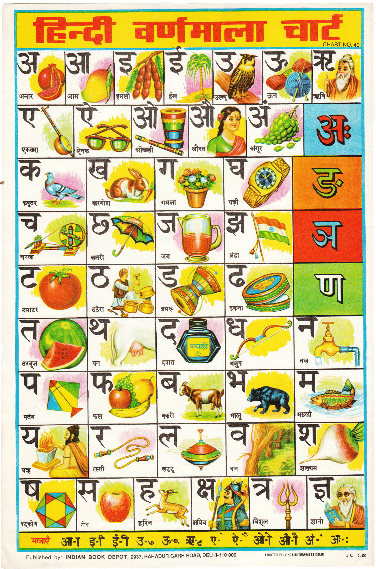 Image Result For All Hindi Full