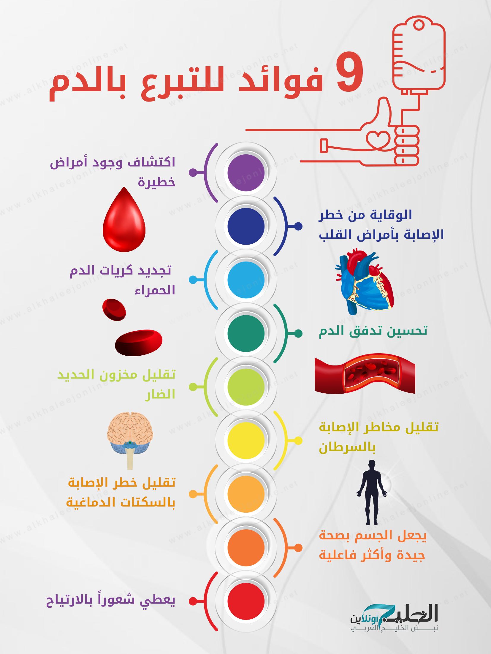 شائعة الدرجة العلمية دبوس فوائد التبرع بالدم للنساء Comertinsaat Com