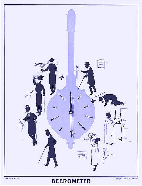 Beerometer-1900s