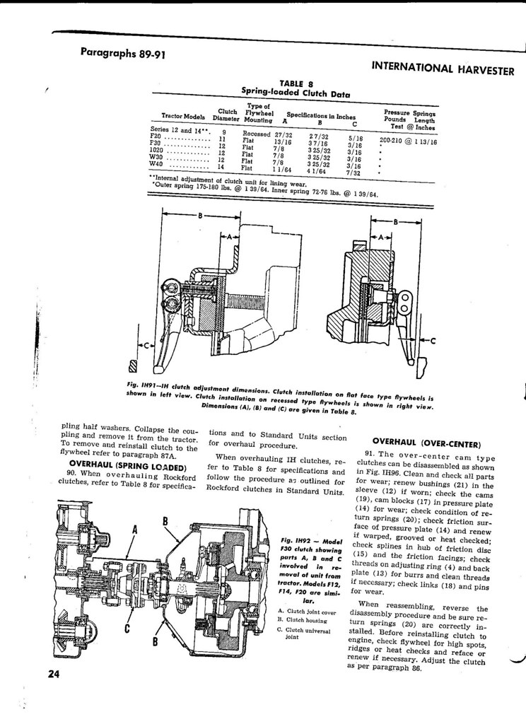 Farmall Super H Clutch Diagram - wiring diagram on the net on