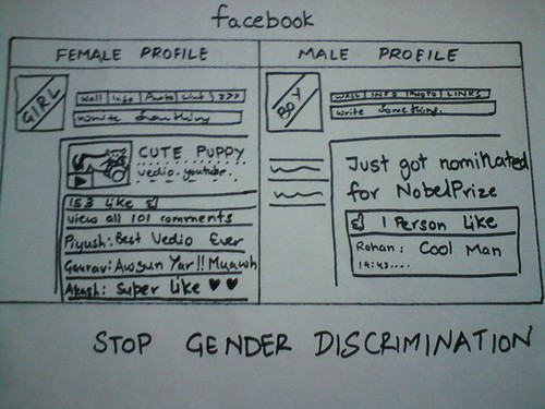 Facebook Gender Discrimination