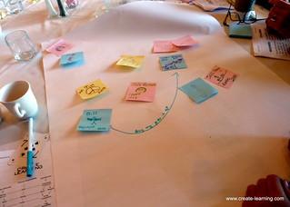 Team Building & Leadership w LawNY…Rochester, NY. Canandaigua, NY (18)