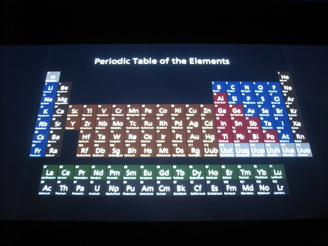New periodic table of elements keyboard periodic table of keyboard elements cool photo periodic elements table sharing urtaz Image collections