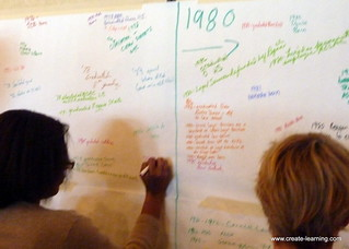 Team Building & Leadership w LawNY…Rochester, NY. Canandaigua, NY (37)