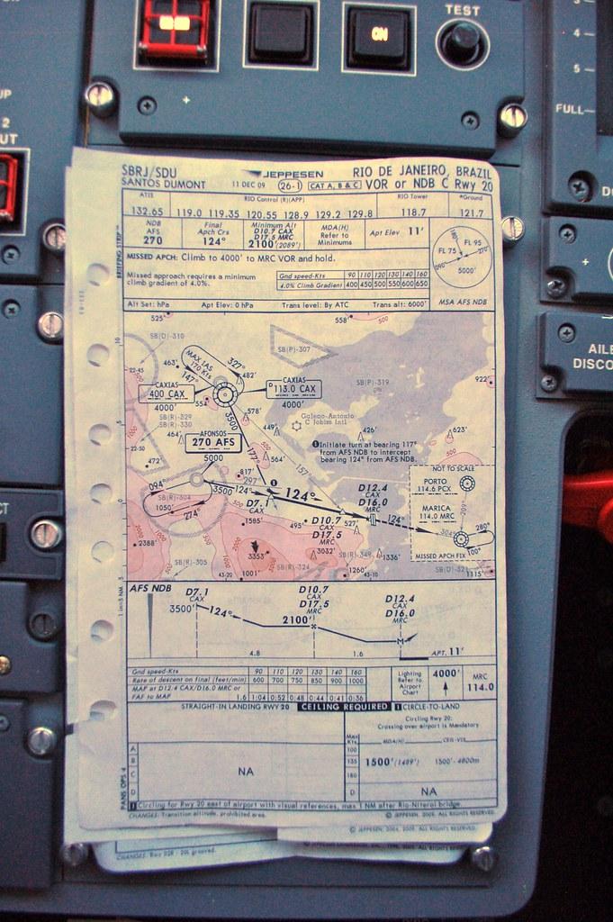 Santos Dumont Airport Jeppesen Chart - VOR NDB C Rwy 20 - SBRJ/SDU