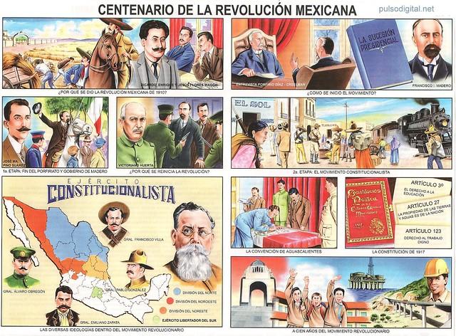 finalizacion de la revolucion mexicana yahoo dating