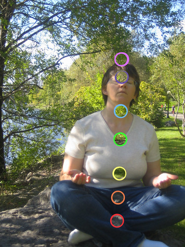 wind in the chakras
