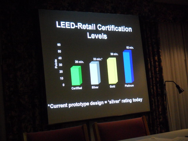 Leed retail certification levels flickr photo sharing for Leed levels of certification