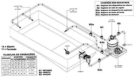 4977516430 for Como se construye una piscina de concreto