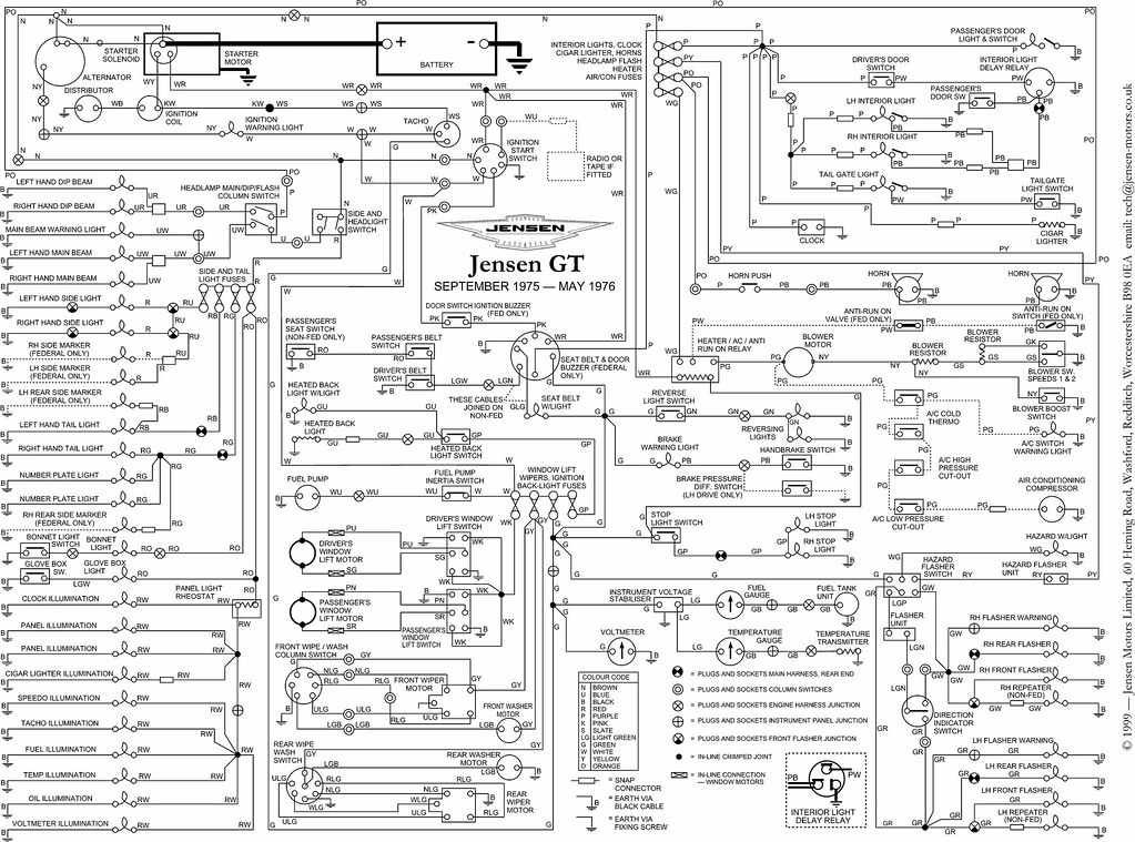 Jensen Car Stereo Wiring Diagram