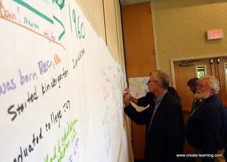 Team Building & Leadership w LawNY…Rochester, NY. Canandaigua, NY (42)