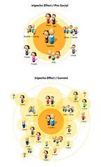 line, clip art, diagram, cartoon, circle, illustration,