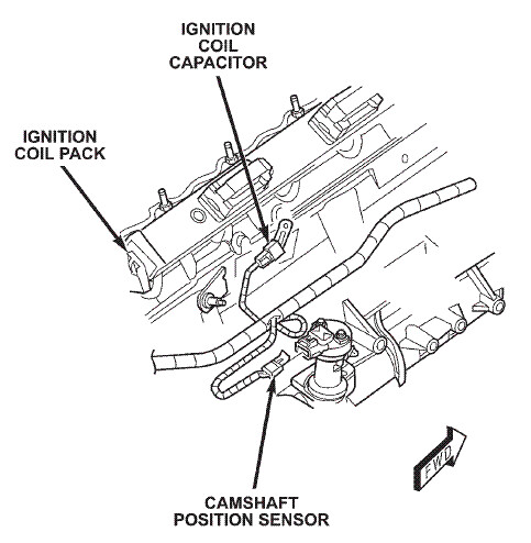 Httpledningsdiagram Viddyup Comnv4500 Jeep Tj Always 1 0
