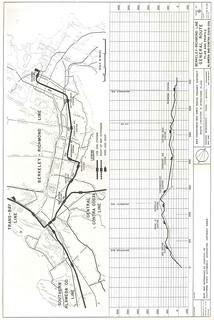 San Francisco Bay Area Rapid Transit District Route Location & Structure Plans: Berkeley-Richmond Line General Route Plan and Profile (1961)