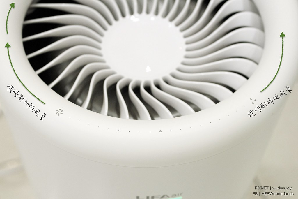 LIFAair LA352 空氣清淨機22