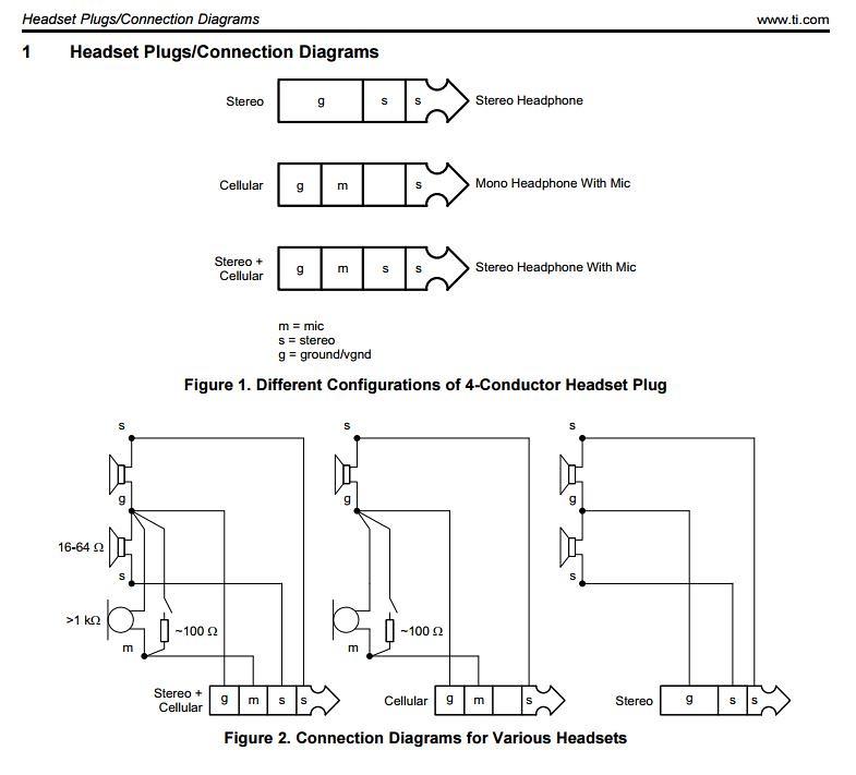 TI_SLAA454_datasheet_fragment
