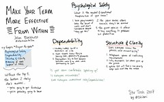 """Make Your Team More Effective From Within"" @alsoknownasslim @stirtrek #sketchnotes #stirtrek2017"