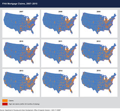 Figure 3: Visualization of Federal Housing Administration (FHA) Mortgage Insurance Claims