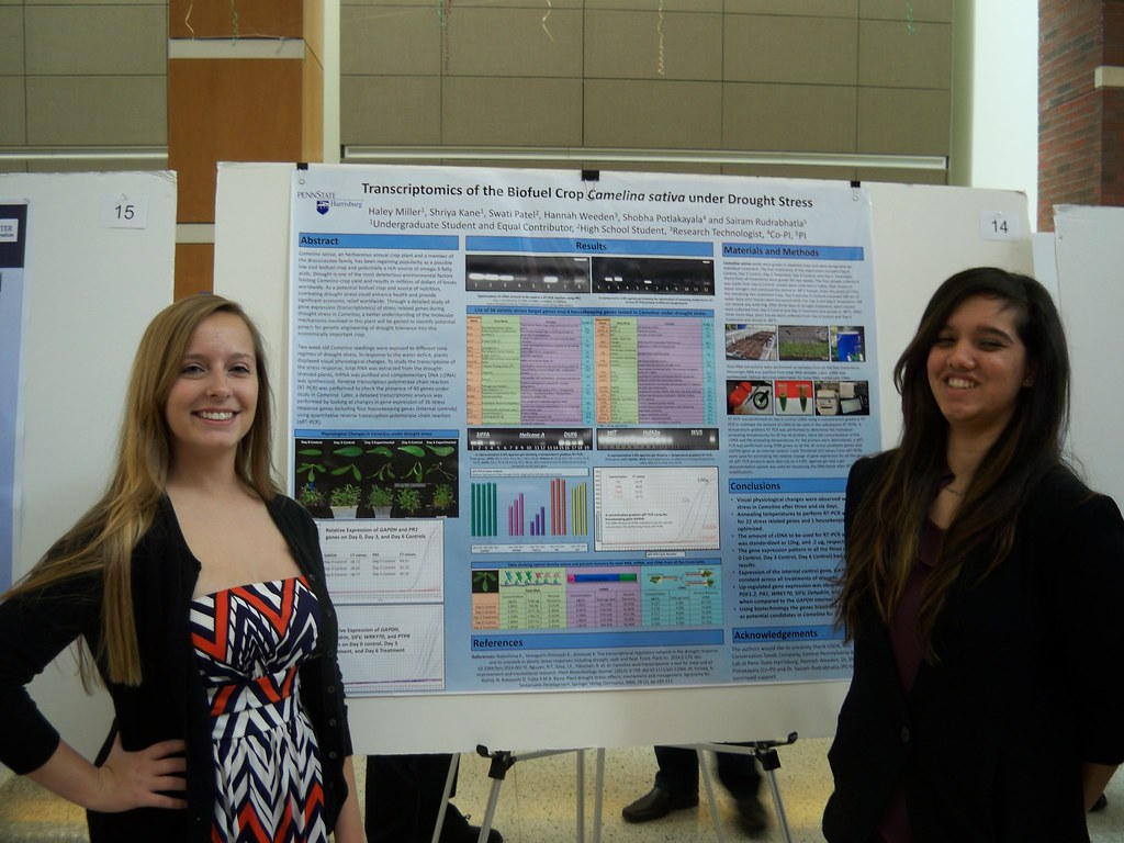 Students with their poster