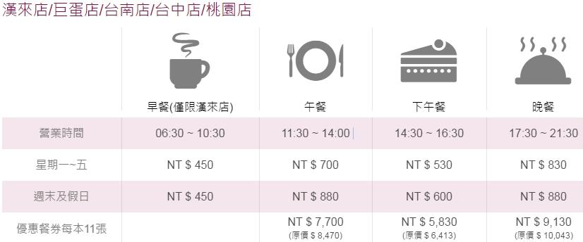 漢神海港價格-高雄