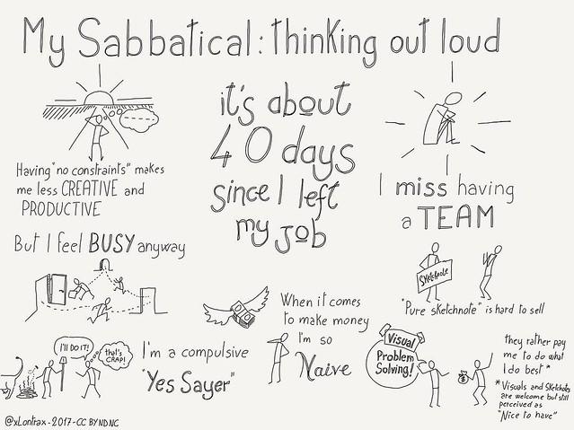 My Sabbatical