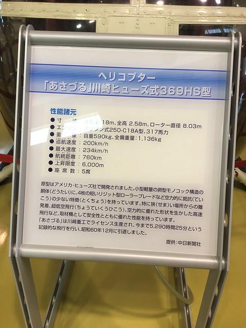 航空館boon 中日新聞社ヒューズ369HS JA9053説明板 IMG_1069