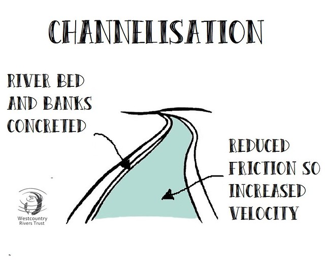Header of channelisation