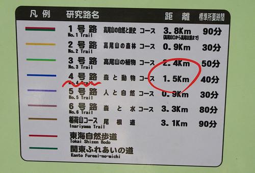 高尾山の4号路への案内