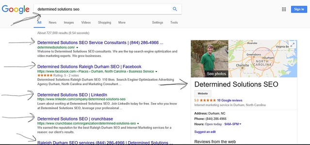 Determined Solutions SEO
