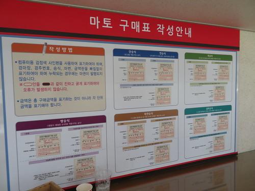 釜山慶南競馬場のマークカードの凡例