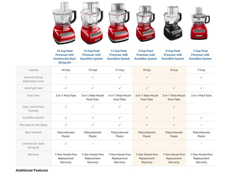 Features-kitchenaid food processor
