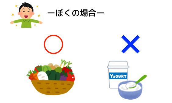 野菜は効くけど、ヨーグルトは効かない