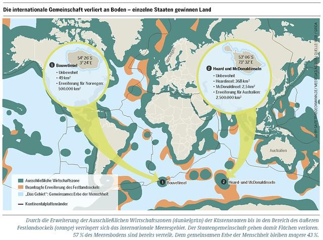 """Globale Aufteilung von Küstenstaaten in: Ausschließliche WirtschaftszoneBeantragte Erweiterung des Festlandsockels """"Das Gebiet"""": Gemeinsames Erbe der Menschheit Grafik: Meeresatlas 2017, Petra Böckmann/Heinrich-Böll-Stiftung"""