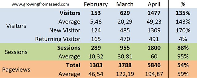 Visitors-1-april