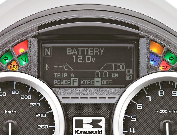 Kawasaki 1400 ZZR 2019 - 20