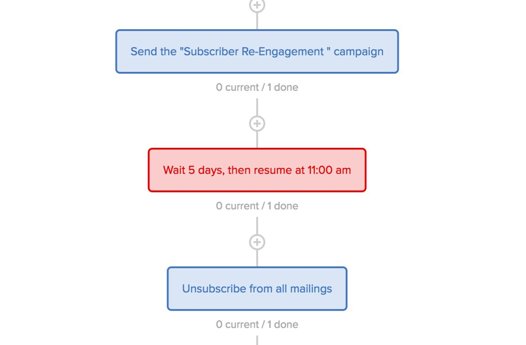 Subscriber Re-engagment Workflow Step 4
