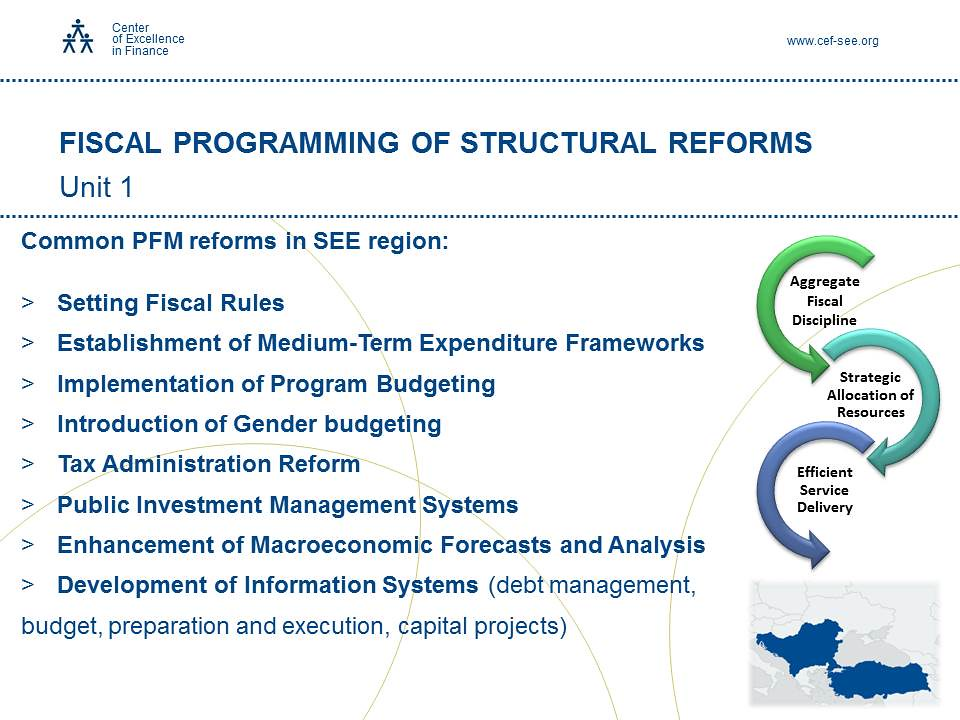 PFM reforms in SEE