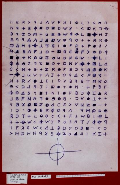 340 character Zodiac cipher, November 9, 1969, never solved.  (Z340)
