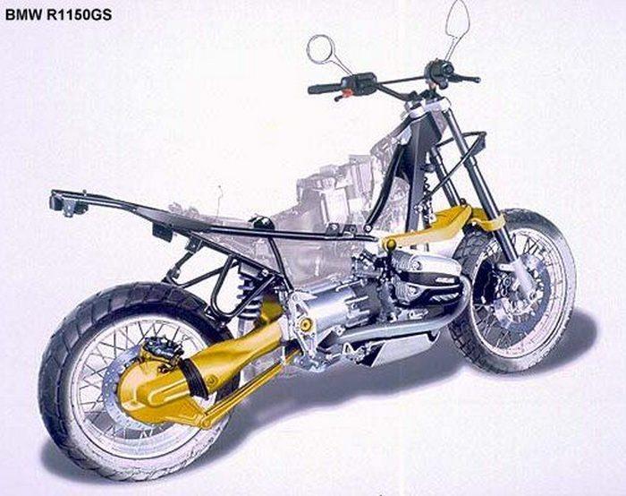 BMW R 1150 GS 1999 - 15