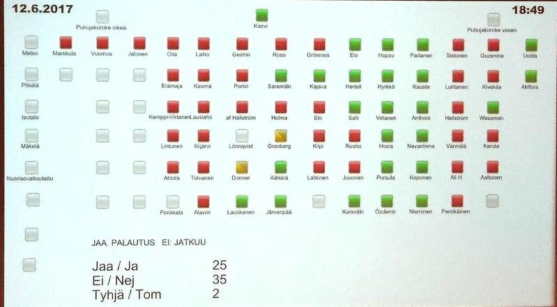 äänestystulos, Kalajärvenkalliot